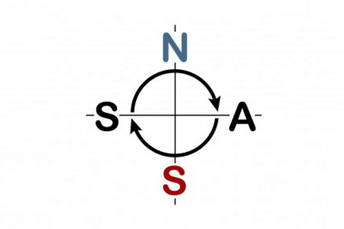 Nordic Association for Semiotic Studies